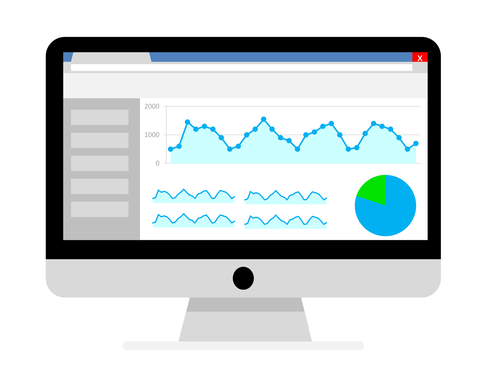 A dashboard of charts